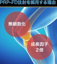 PRP-FD注射の採用理由