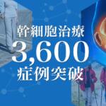 ひざ関節の培養幹細胞治療の症例が3,600例を突破しました